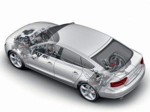 Audi A5 Sportback 2009 - 2011
