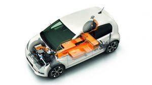 pierwszy elektryk Skody, Skoda Citigoᵉ iV, samochód elektryczny, skoda, elektryczna skoda